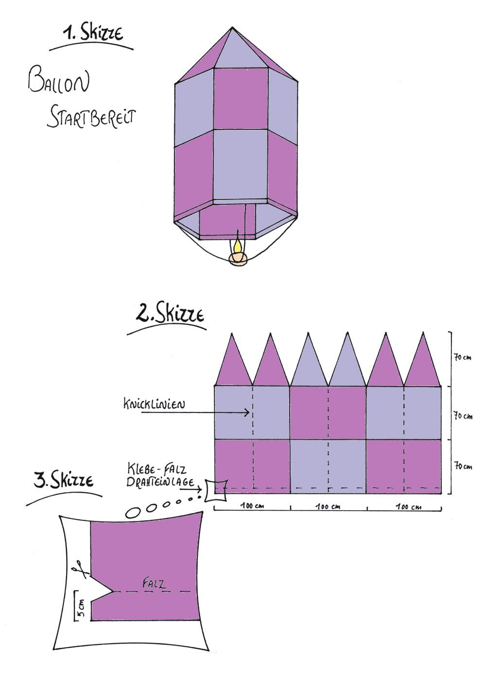 Großartig Draht Dreieck Chemie Ideen - Schaltplan Serie Circuit ...