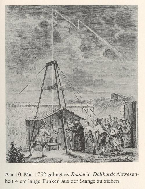 blitzableiter 1752