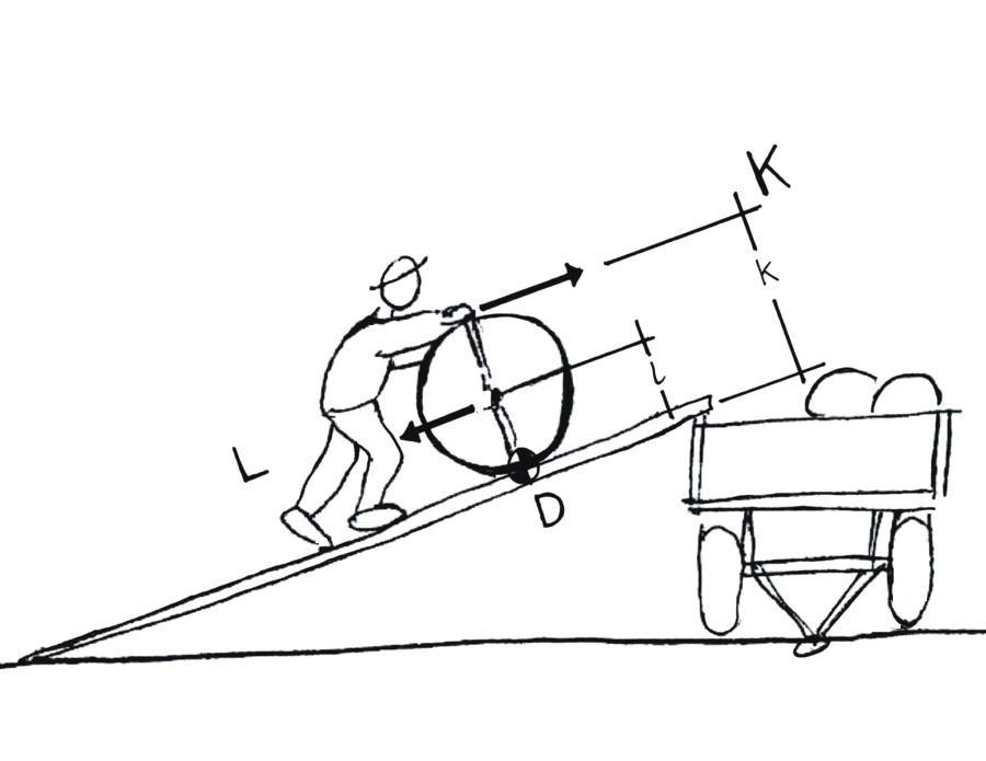 variationen des hebels physik an der waldorfschule. Black Bedroom Furniture Sets. Home Design Ideas